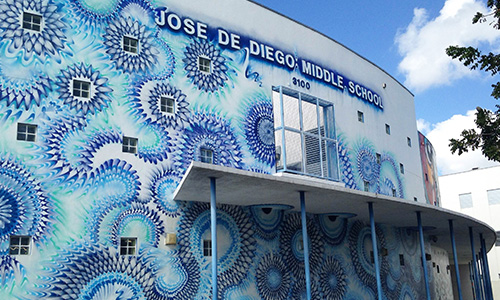 Jose De Diego Middle